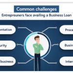 COMMON CHALLENGES ENTREPRENEURS FACE AVAILING A BUSINESS LOAN